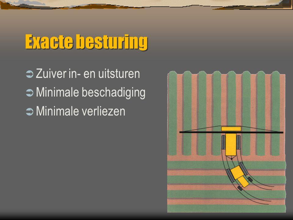 Exacte besturing Zuiver in- en uitsturen Minimale beschadiging