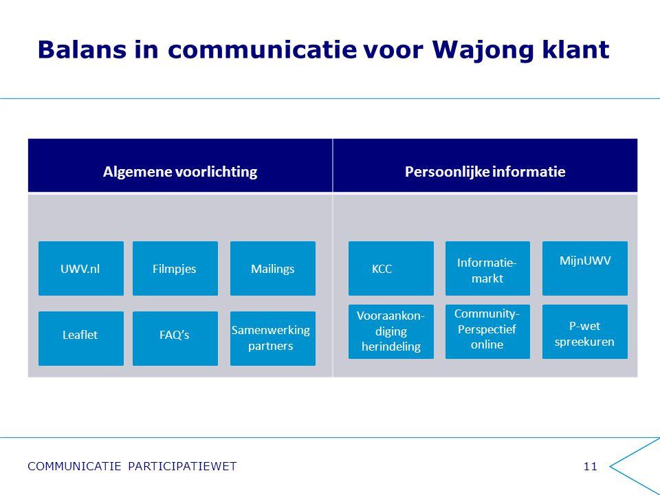 Balans in communicatie voor Wajong klant