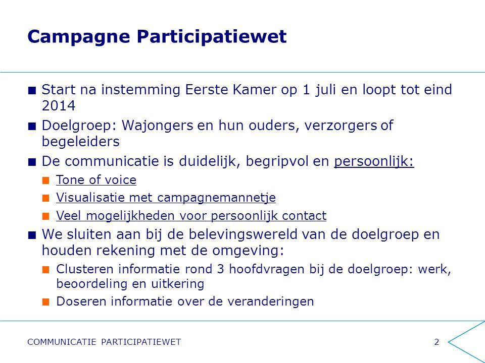 Campagne Participatiewet