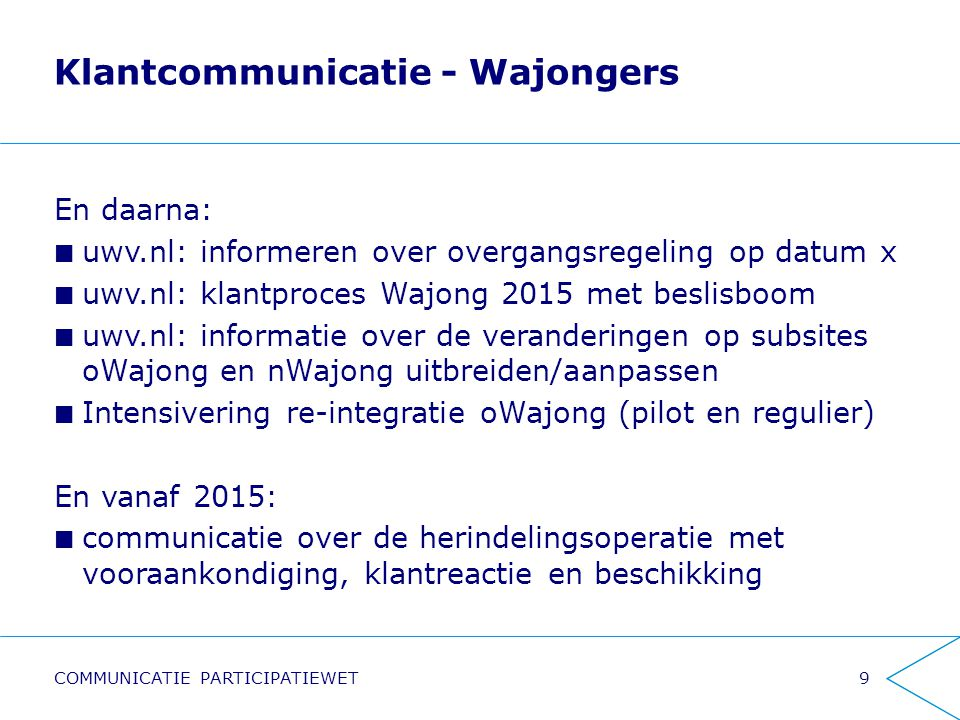 Klantcommunicatie - Wajongers