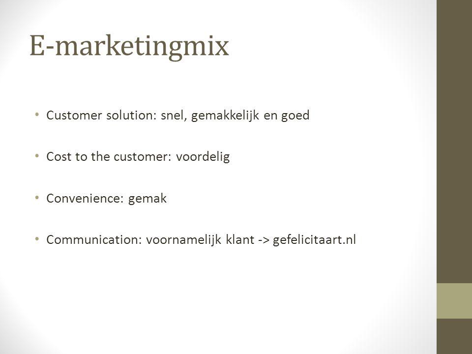 E-marketingmix Customer solution: snel, gemakkelijk en goed