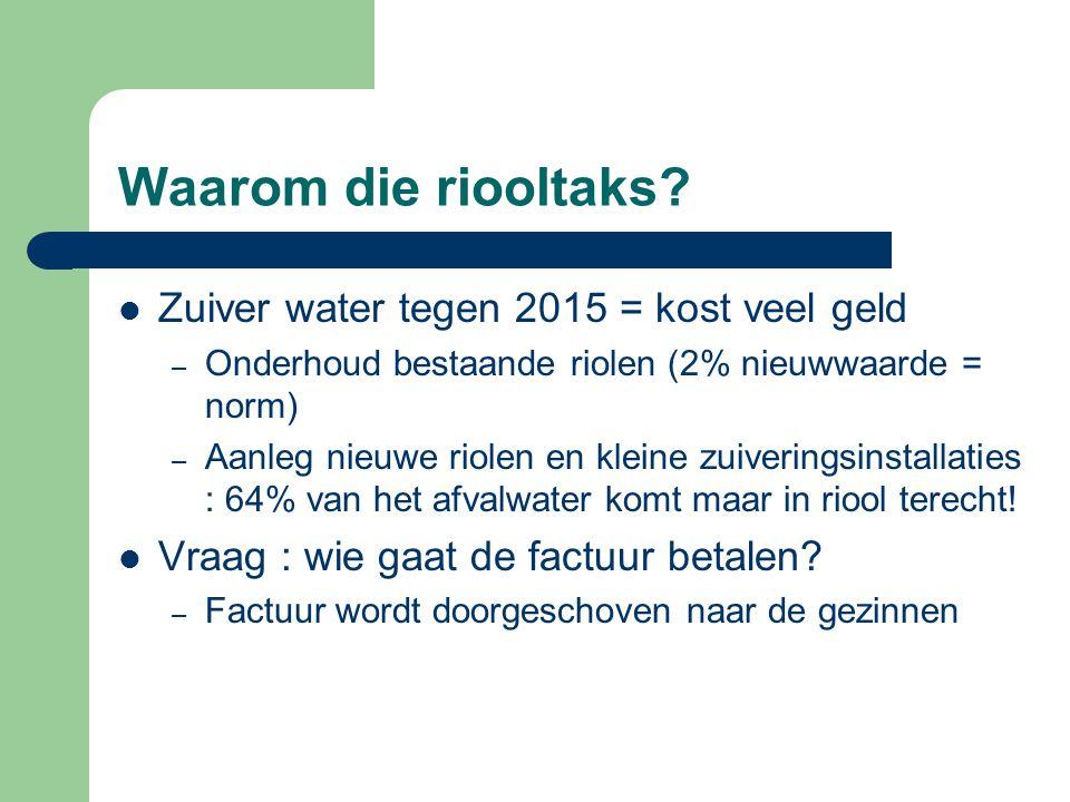 Waarom die riooltaks Zuiver water tegen 2015 = kost veel geld