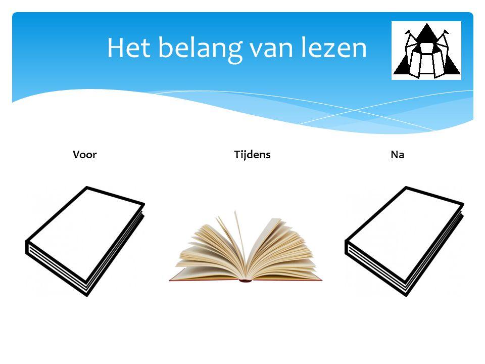 Het belang van lezen Voor Tijdens Na