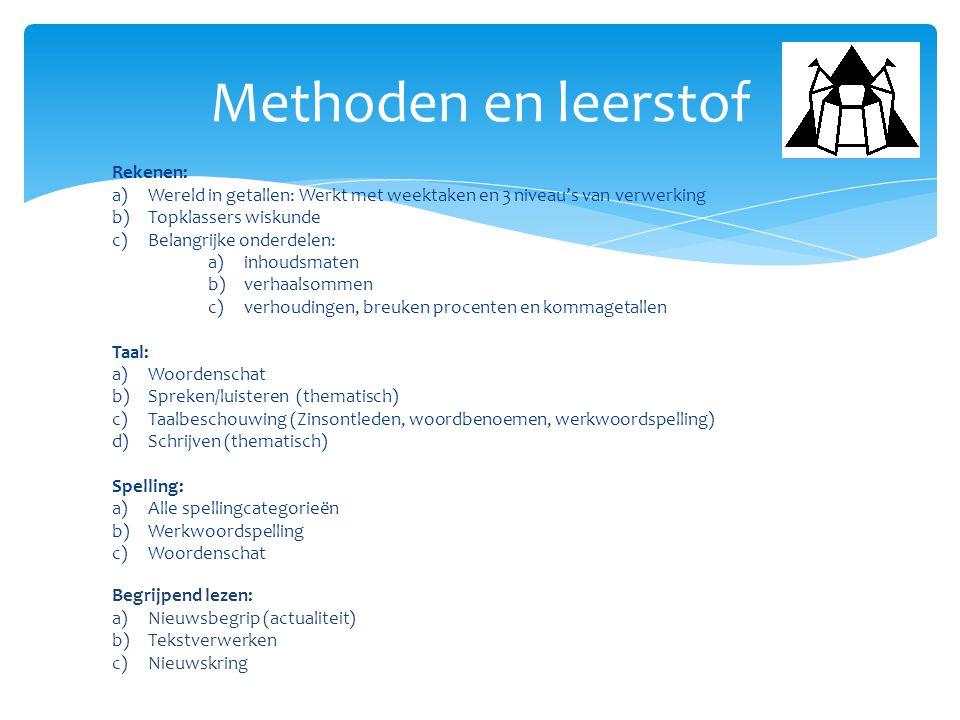 Methoden en leerstof Rekenen: