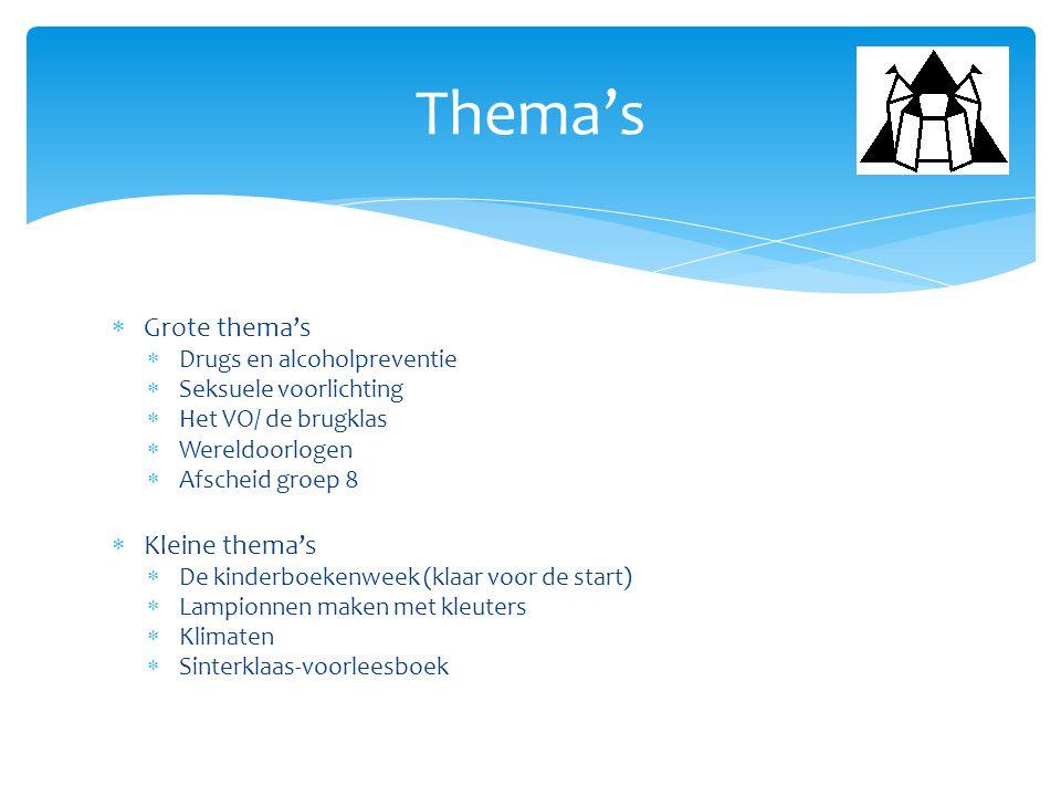 Thema's Grote thema's Kleine thema's Drugs en alcoholpreventie