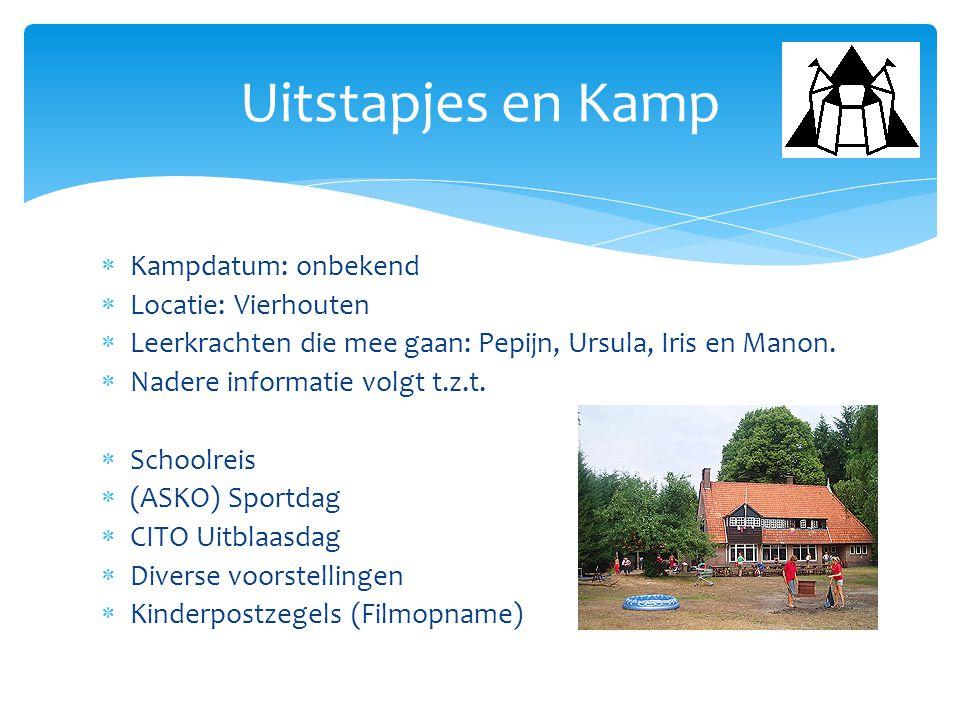 Uitstapjes en Kamp Kampdatum: onbekend Locatie: Vierhouten