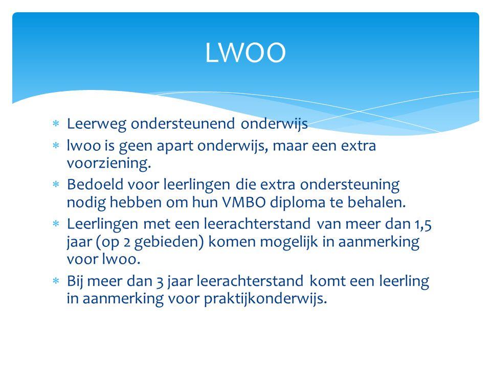 LWOO Leerweg ondersteunend onderwijs
