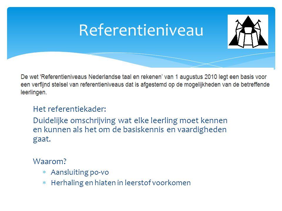 Referentieniveau Het referentiekader:
