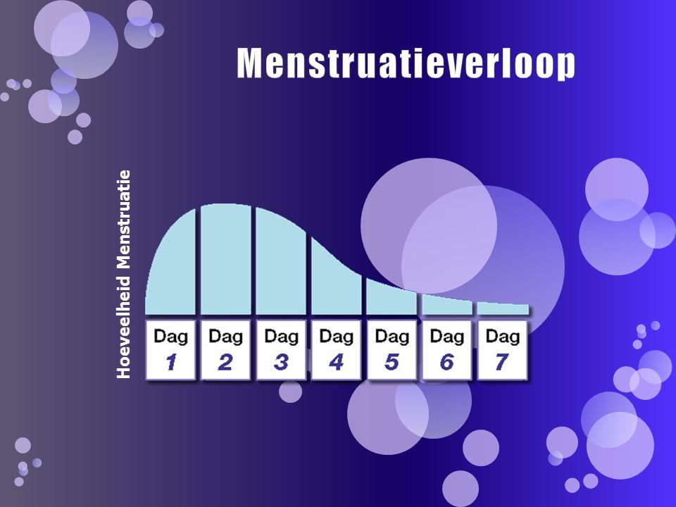 Menstruatieverloop Hoeveelheid Menstruatie