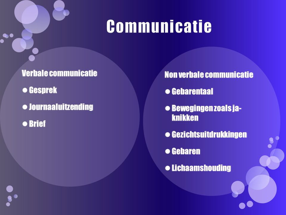 Communicatie Verbale communicatie Non verbale communicatie Gesprek