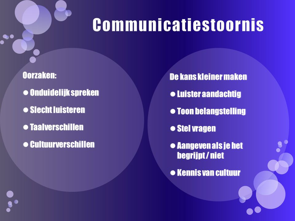 Communicatiestoornis