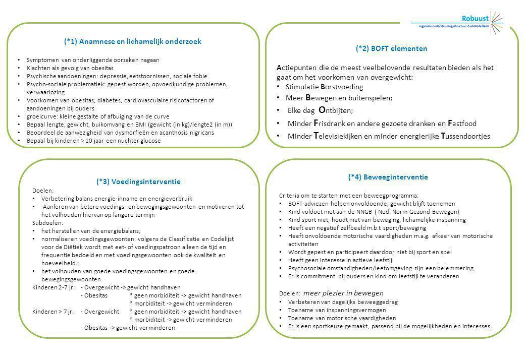 (*1) Anamnese en lichamelijk onderzoek (*2) BOFT elementen