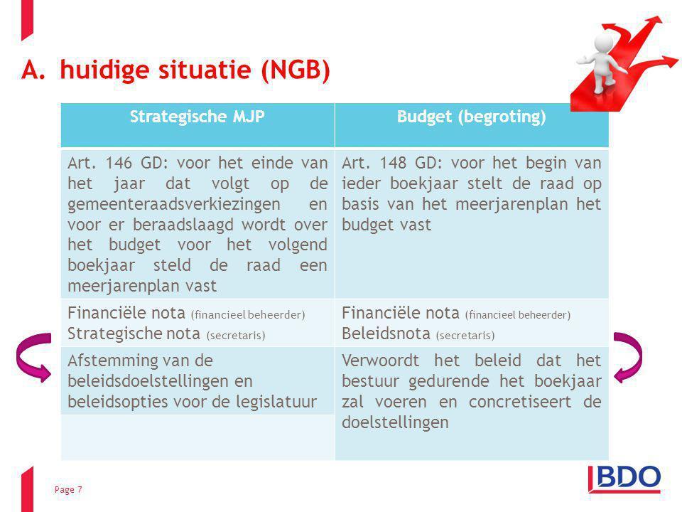 huidige situatie (NGB)