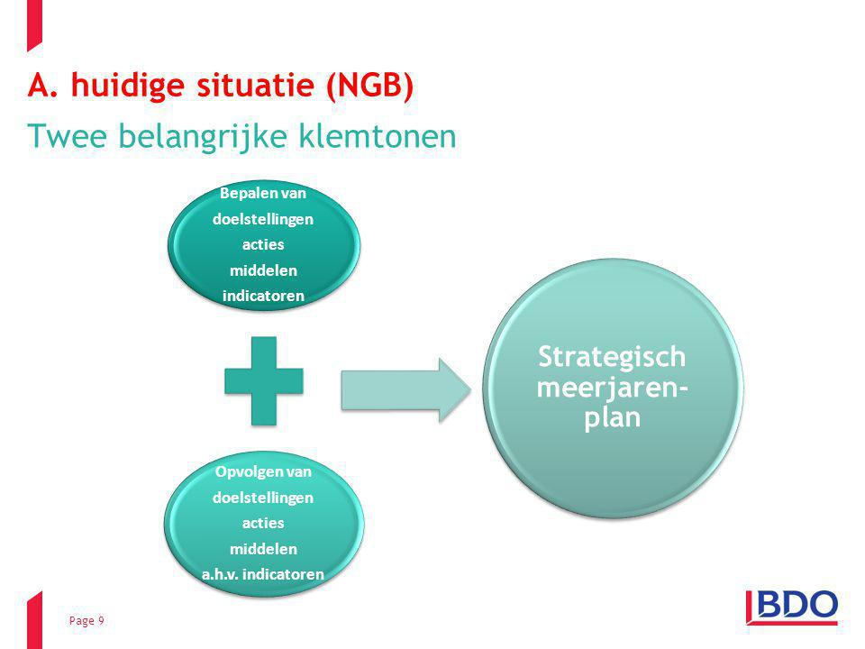 A. huidige situatie (NGB)