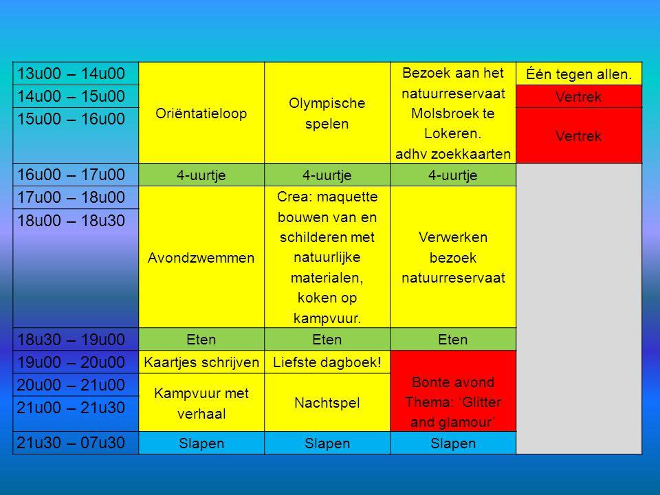 13u00 – 14u00 Oriëntatieloop. Olympische spelen. Bezoek aan het natuurreservaat Molsbroek te Lokeren.