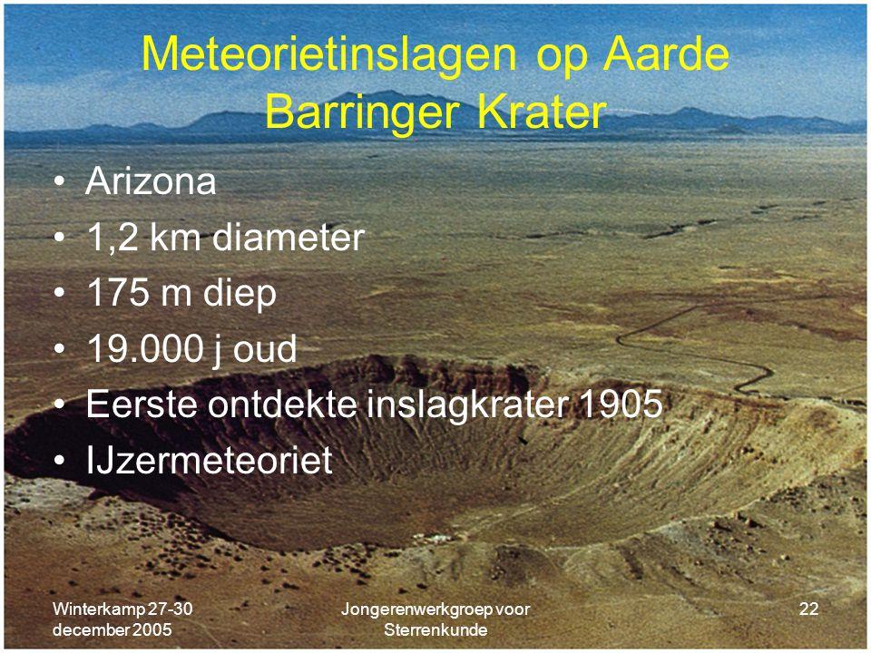 Meteorietinslagen op Aarde Barringer Krater