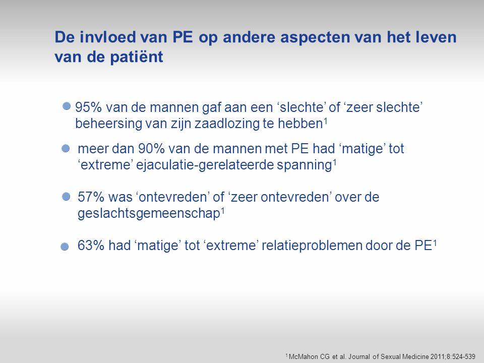 De invloed van PE op andere aspecten van het leven van de patiënt