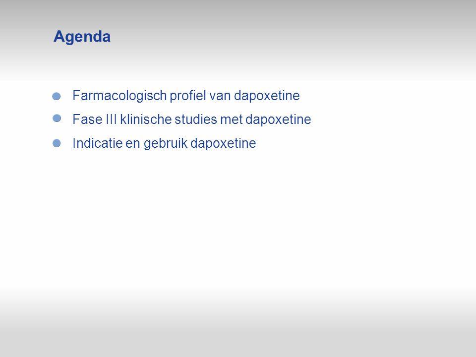 Agenda Farmacologisch profiel van dapoxetine