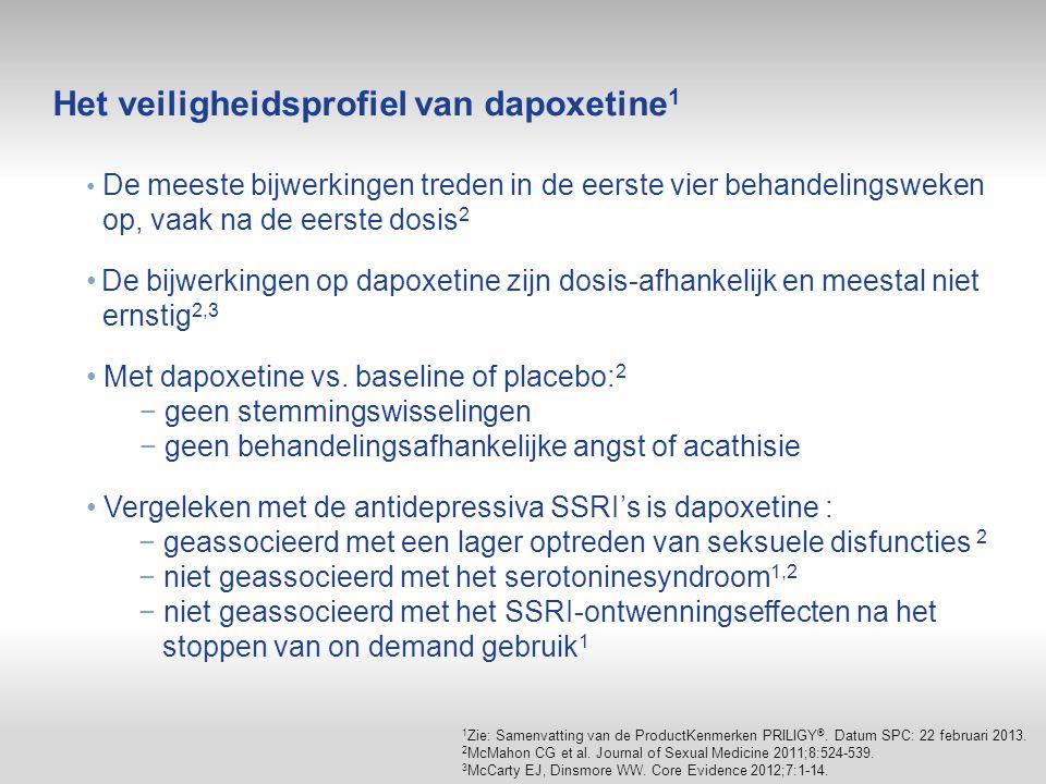 Het veiligheidsprofiel van dapoxetine1