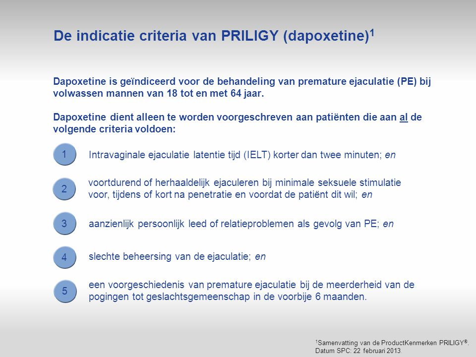 De indicatie criteria van PRILIGY (dapoxetine)1