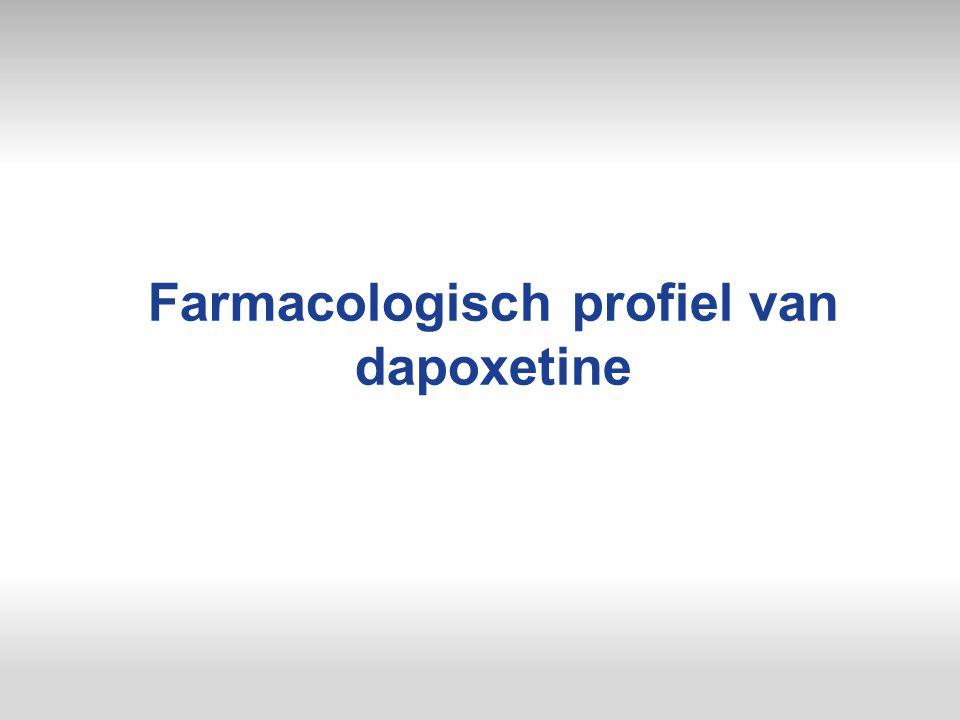 Farmacologisch profiel van dapoxetine