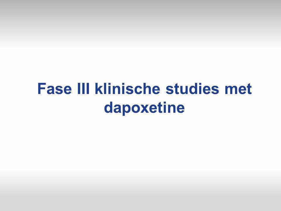 Fase III klinische studies met dapoxetine