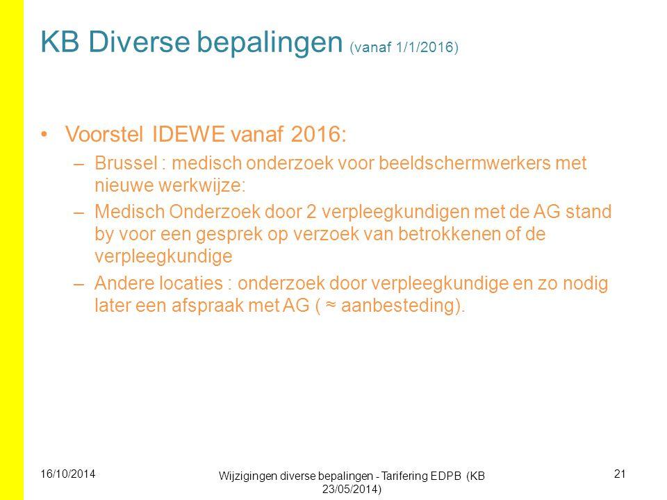 KB Diverse bepalingen (vanaf 1/1/2016)