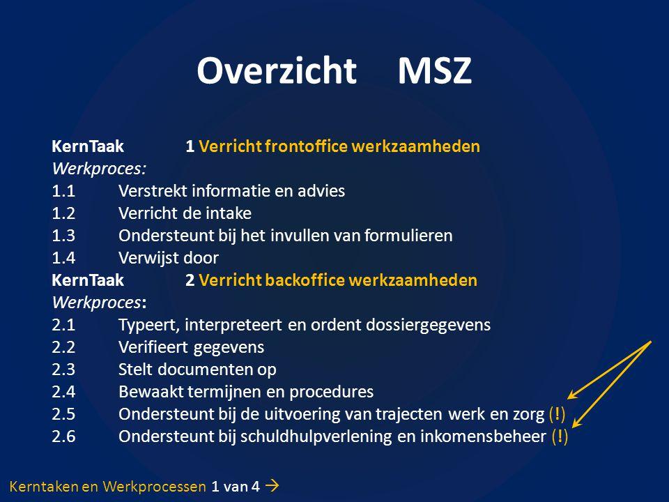 Overzicht MSZ KernTaak 1 Verricht frontoffice werkzaamheden