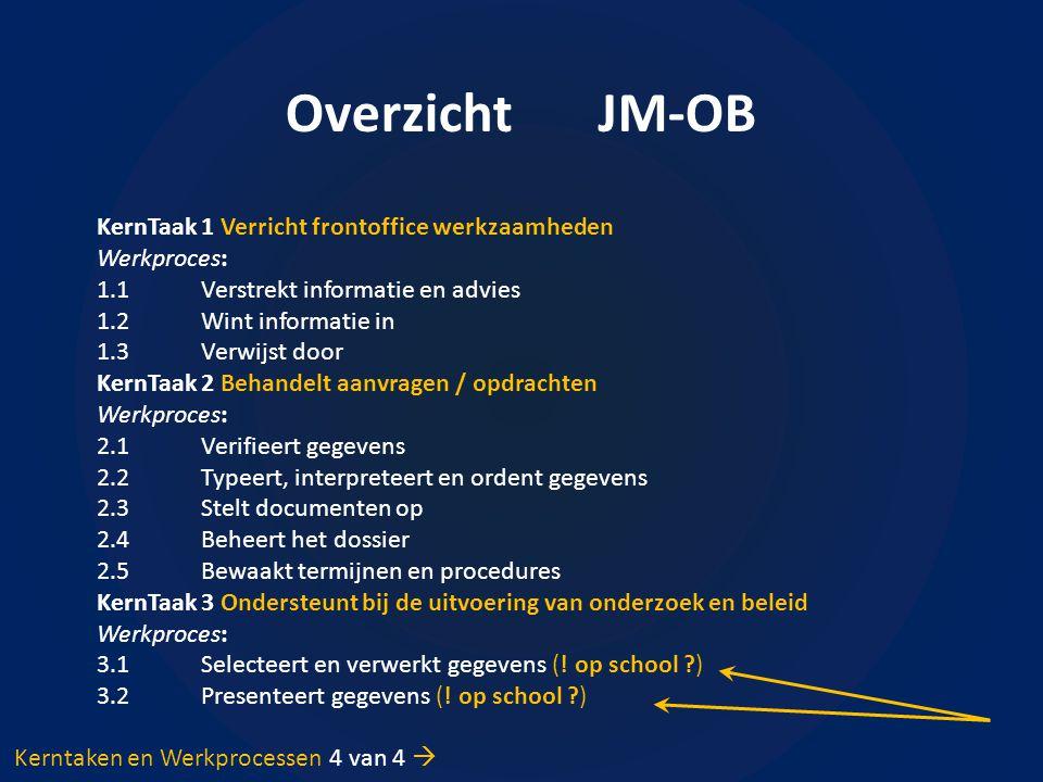 Overzicht JM-OB KernTaak 1 Verricht frontoffice werkzaamheden