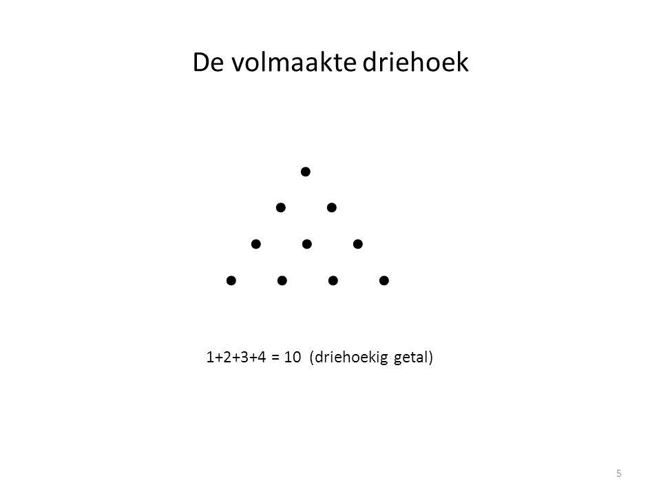 Vierkante getallen (square numbers)