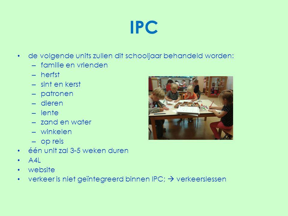 IPC de volgende units zullen dit schooljaar behandeld worden:
