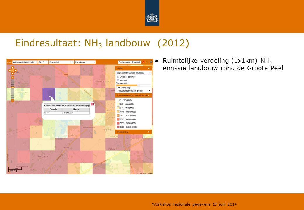 Eindresultaat: NH3 landbouw (2012)