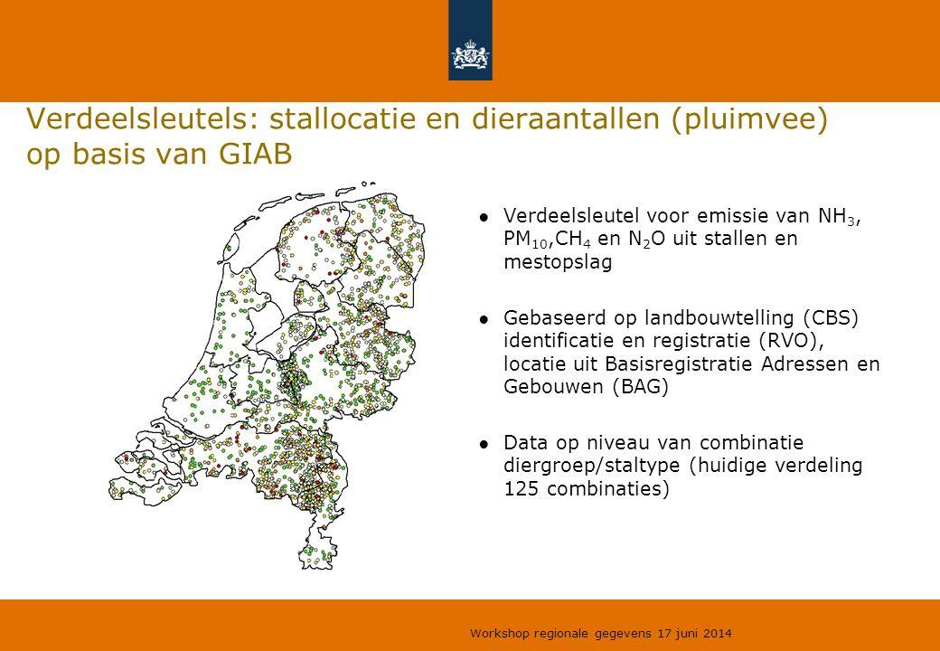 Verdeelsleutels: stallocatie en dieraantallen (pluimvee) op basis van GIAB