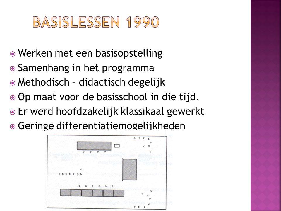 Basislessen 1990 Werken met een basisopstelling