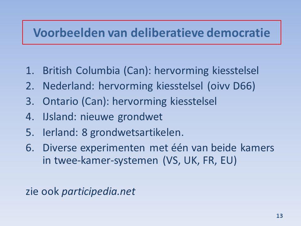 Voorbeelden van deliberatieve democratie