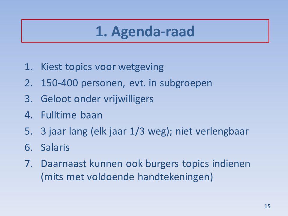 1. Agenda-raad Kiest topics voor wetgeving