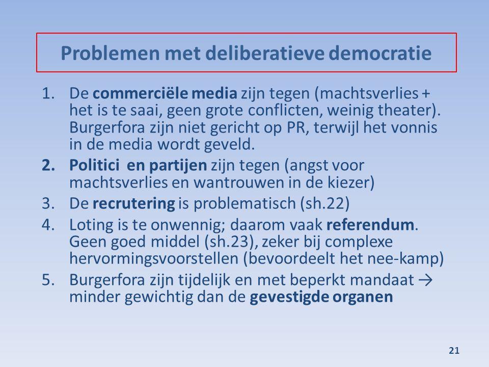Problemen met deliberatieve democratie