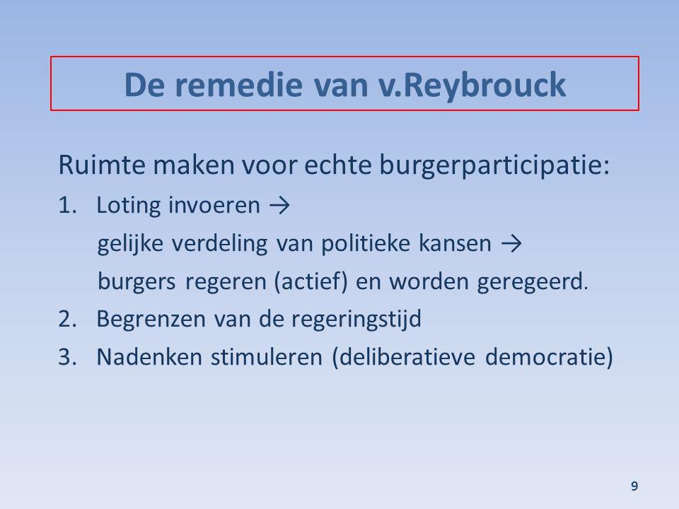 De remedie van v.Reybrouck