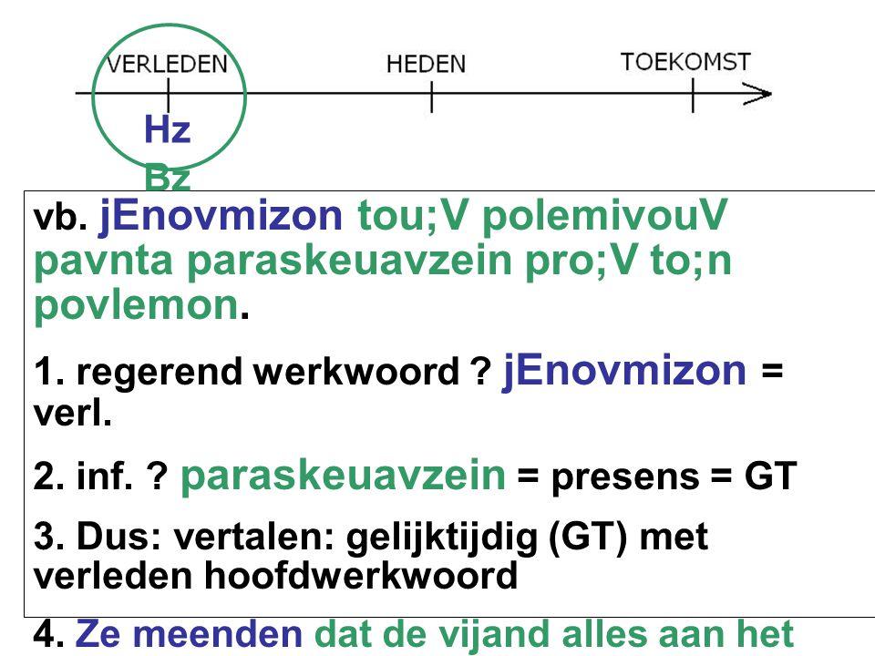 Hz Bz. vb. jEnovmizon tou;V polemivouV pavnta paraskeuavzein pro;V to;n povlemon. 1. regerend werkwoord jEnovmizon = verl.