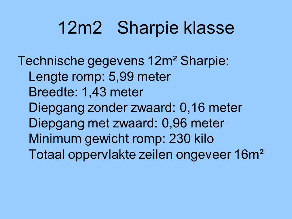 12m2 Sharpie klasse