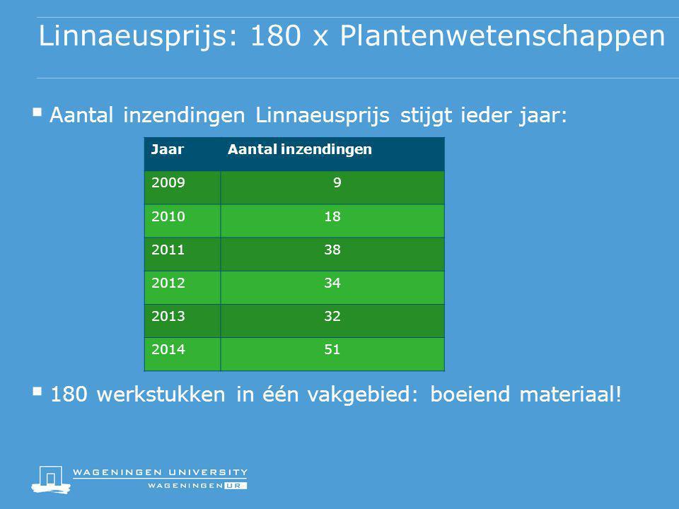 Linnaeusprijs: 180 x Plantenwetenschappen
