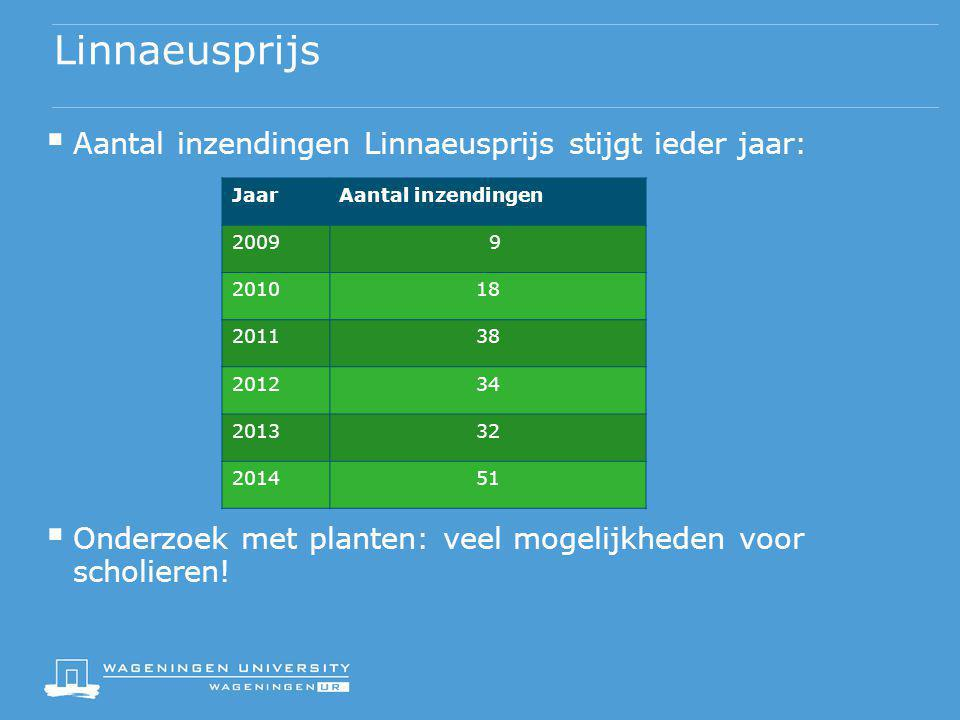 Linnaeusprijs Aantal inzendingen Linnaeusprijs stijgt ieder jaar:
