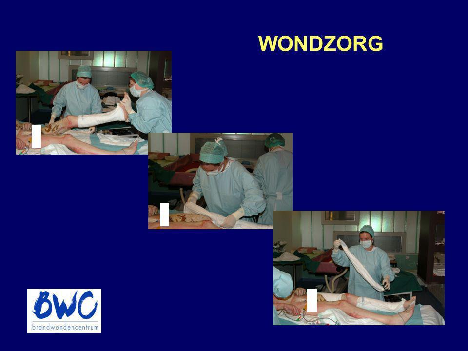 WONDZORG