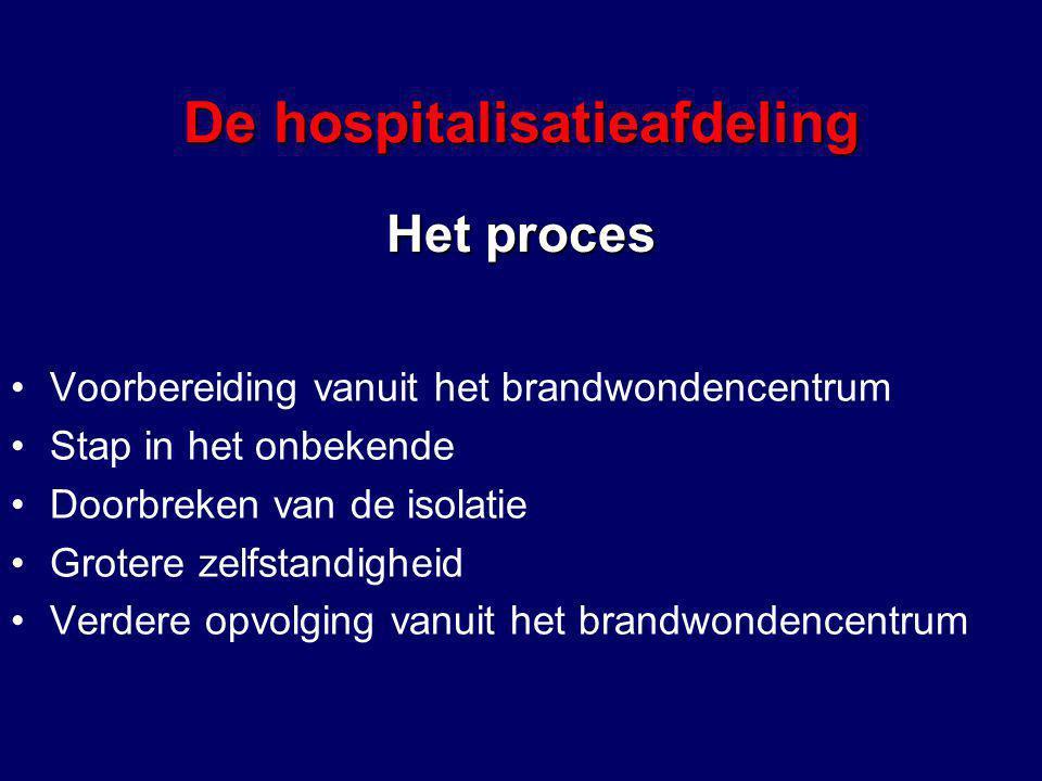 De hospitalisatieafdeling