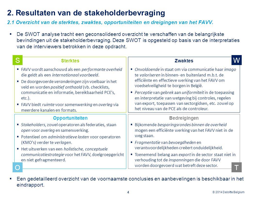 2. Resultaten van de stakeholderbevraging