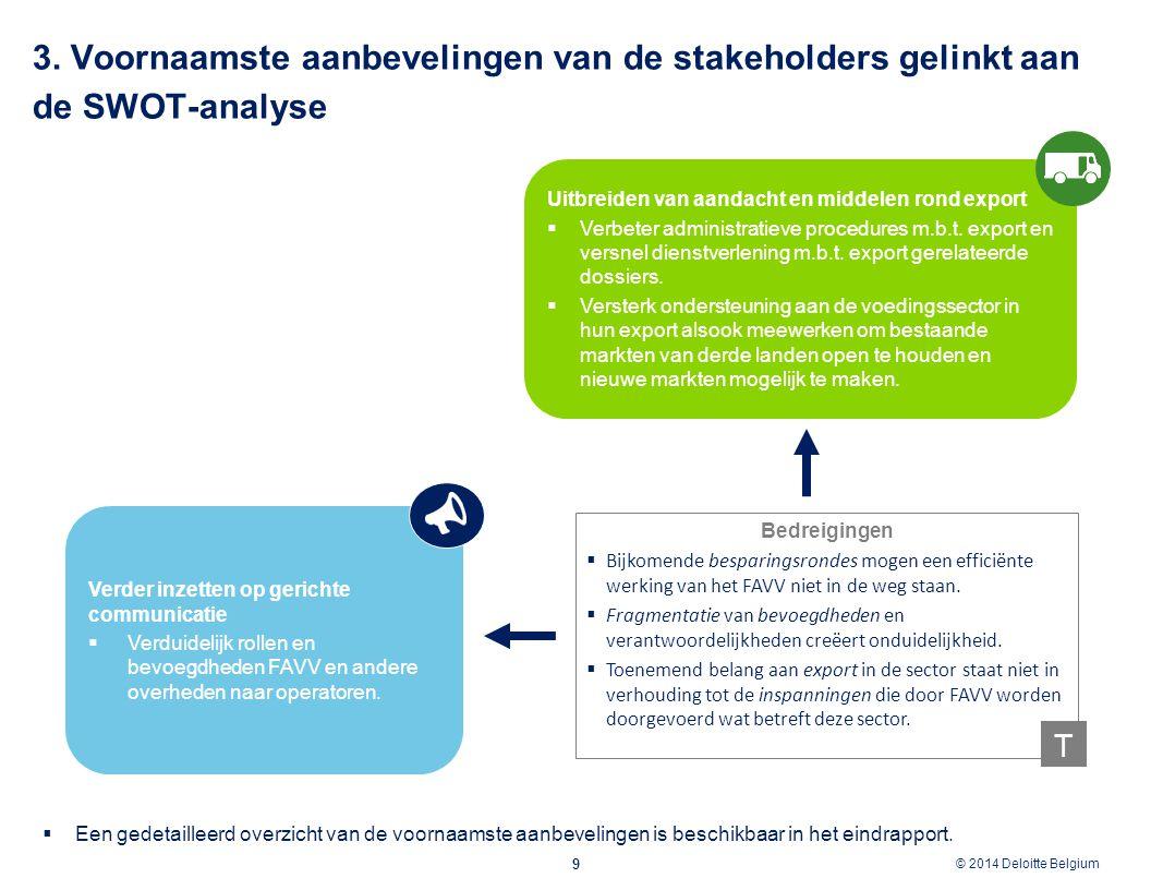 3. Voornaamste aanbevelingen van de stakeholders gelinkt aan de SWOT-analyse