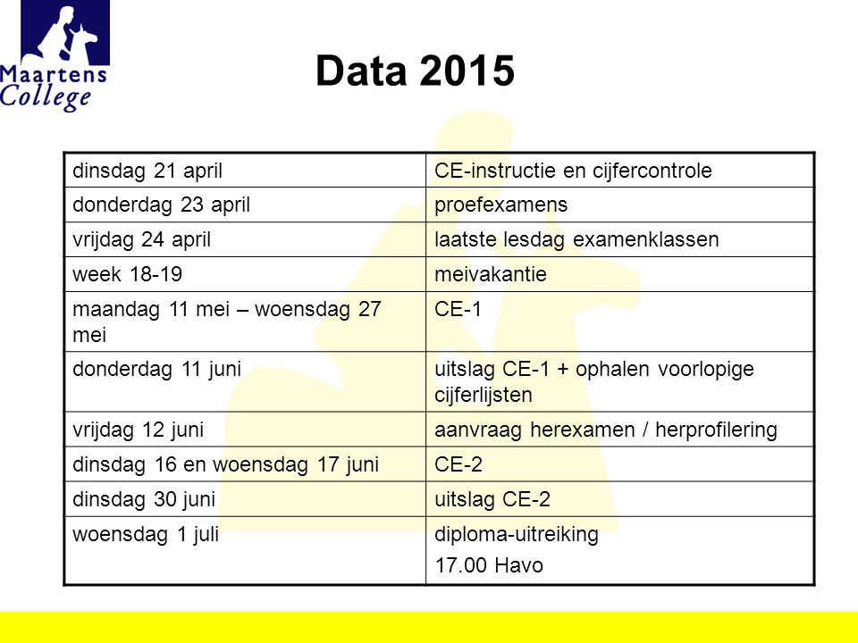 Data 2015 dinsdag 21 april CE-instructie en cijfercontrole