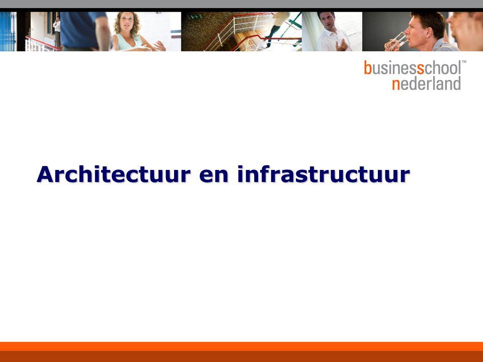 Architectuur en infrastructuur