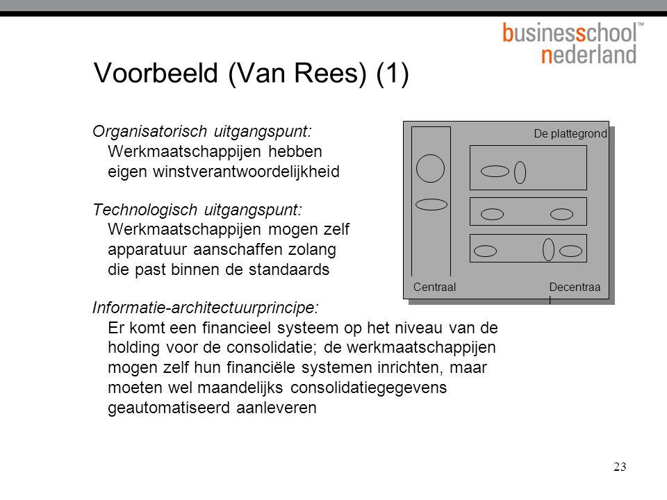Voorbeeld (Van Rees) (1)
