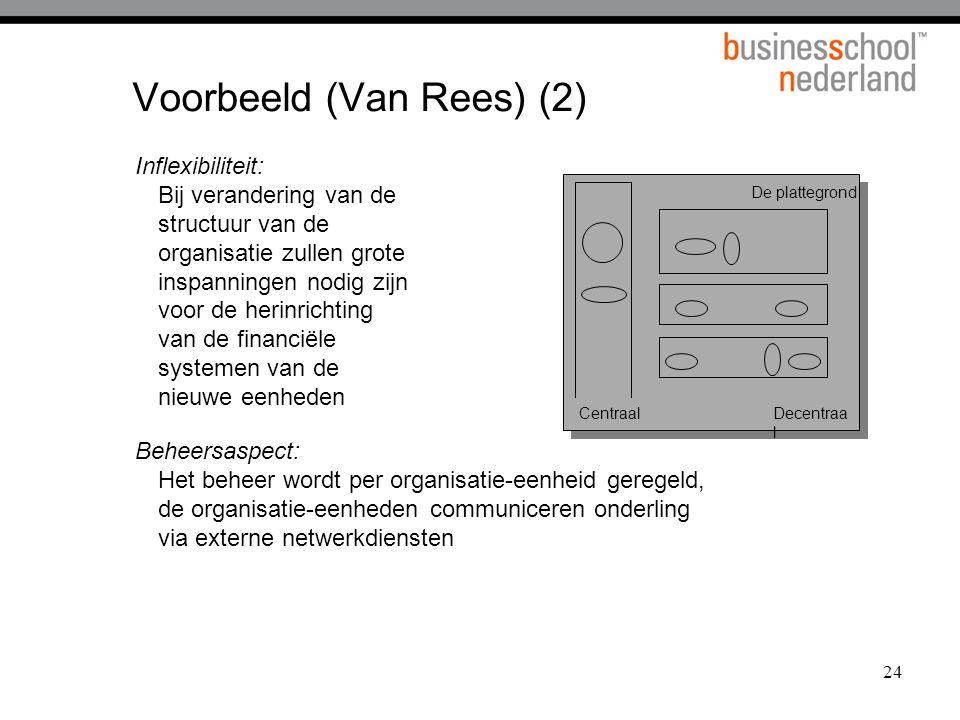 Voorbeeld (Van Rees) (2)